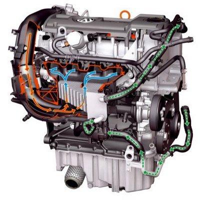 Curso gratis de Mecánica Gasolina Diesel en Aula Virtual Educagratis